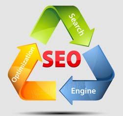 网站制作中SEO起着关键的作用
